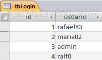 tblogin-dados